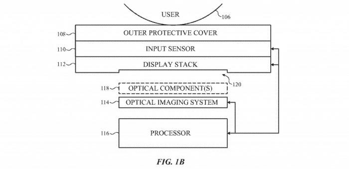 新专利显示苹果可能会使用屏下红外成像系统让Touch ID复出