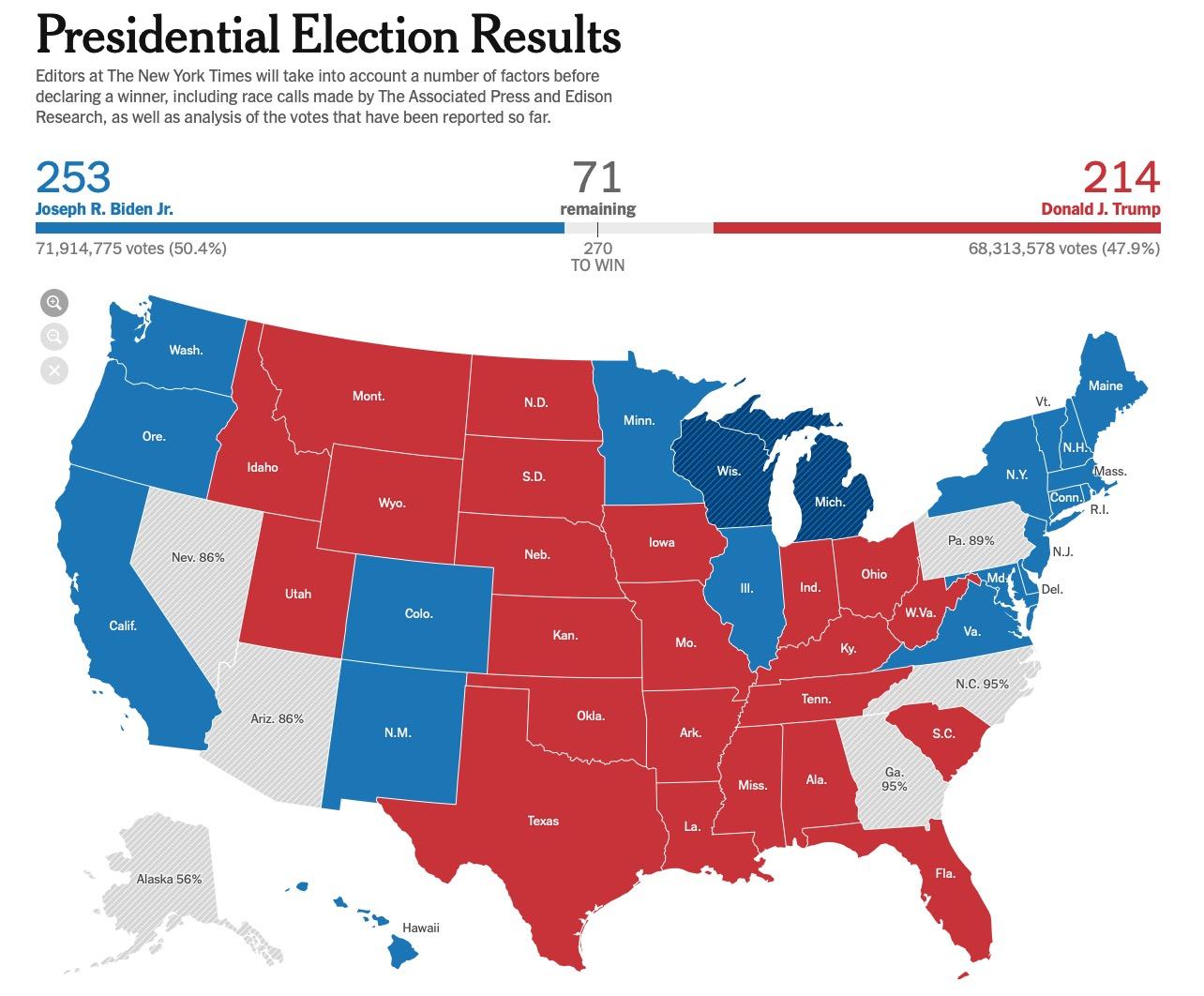 美国大选:还未公布结果的几个州,情况到底如何了?