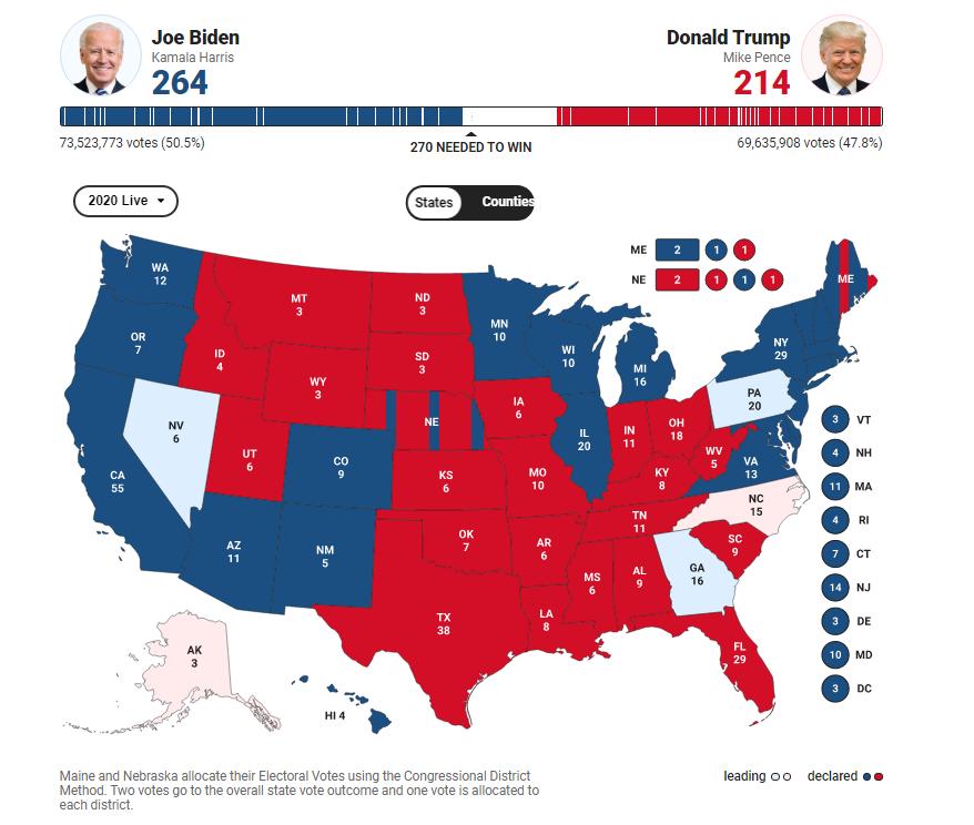 """又一关键州被反超后,特朗普连发5条推文抱怨""""不公""""!股价狂欢,大麻才是赢家?"""