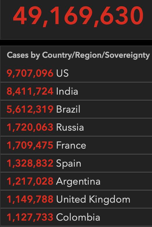 美国连续3天新增确诊超10万例,汉莎航空前三季度净亏损56亿欧元   国际疫情观察(11月7日)