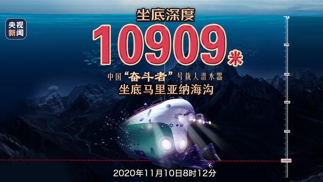 """10909米!""""奋斗者号""""坐底马里亚纳海沟,听82岁高龄仍深潜南海的院士""""浅说深海"""""""