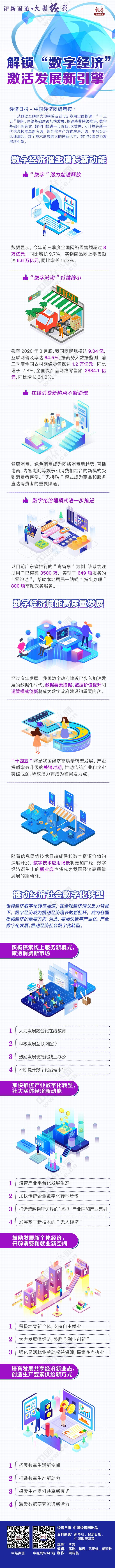 """「评新而论·大国经彩」图解:解锁""""数字经济""""激活发展新引擎"""
