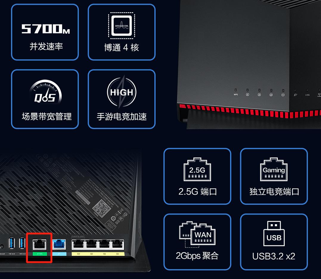 打造疾速数据中心,应选2.5G口的高性能NAS