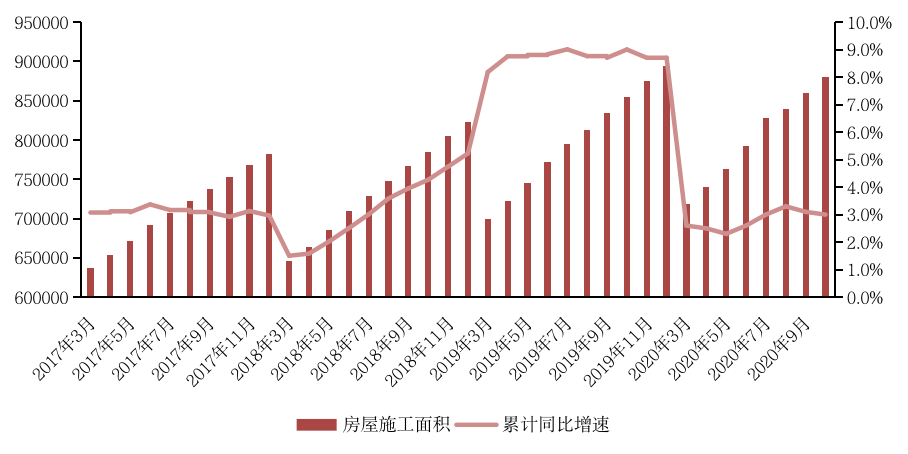 国家统计局:1-10月商品房累计销售面积同比反正
