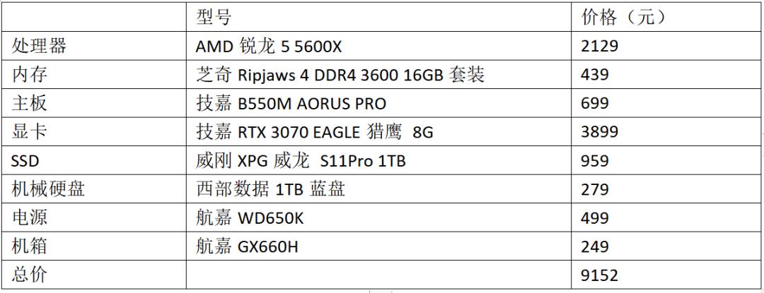 ZEN3上市赶快来尝鲜,锐龙5 5600X游戏配置推荐
