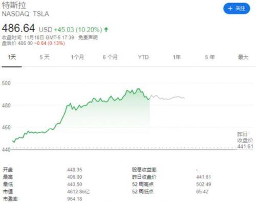 特斯拉CEO马斯克确诊新冠是什么时候 马斯克是怎么感染新冠肺炎病毒