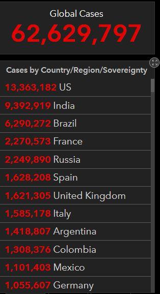 《柳叶刀》称新冠可能最早在印度次大陆传播,新加坡一女子诞下携带抗体男婴 | 国际疫情观察(11月30日)