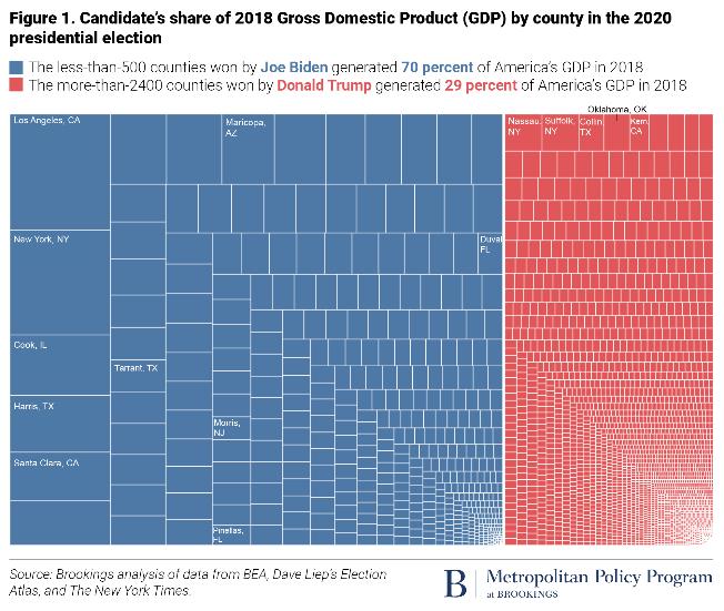 北美观察丨美国分化:发展失衡 美国已分裂成两个经济体?