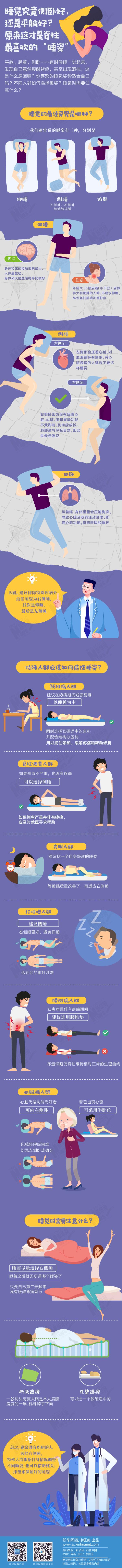 """睡觉究竟侧卧好,还是平躺好?原来这才是脊柱最喜欢的""""睡姿"""""""