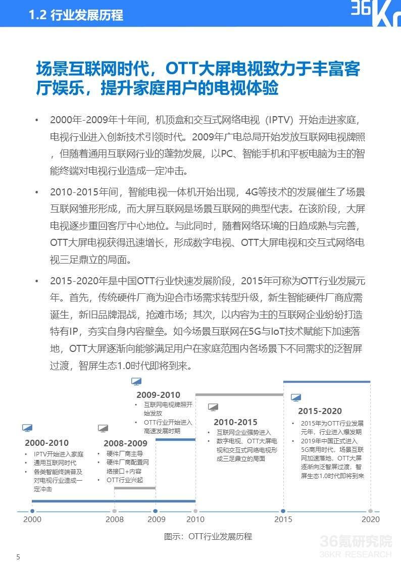 36氪研究院 | 2020年中国OTT大屏服务行业研究报告