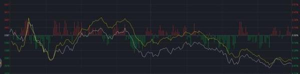 A股市场变盘时刻即将来临!133股遭亿元主力资金出逃,比亚迪净流出近20亿,小心别踩雷