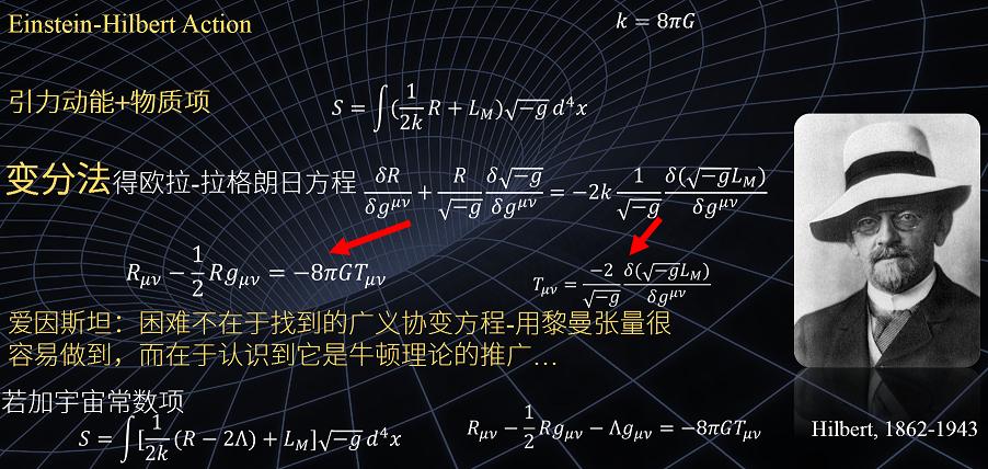 """曹则贤开讲:什么是相对论?  """"新年悟理""""2021跨年科学演讲"""