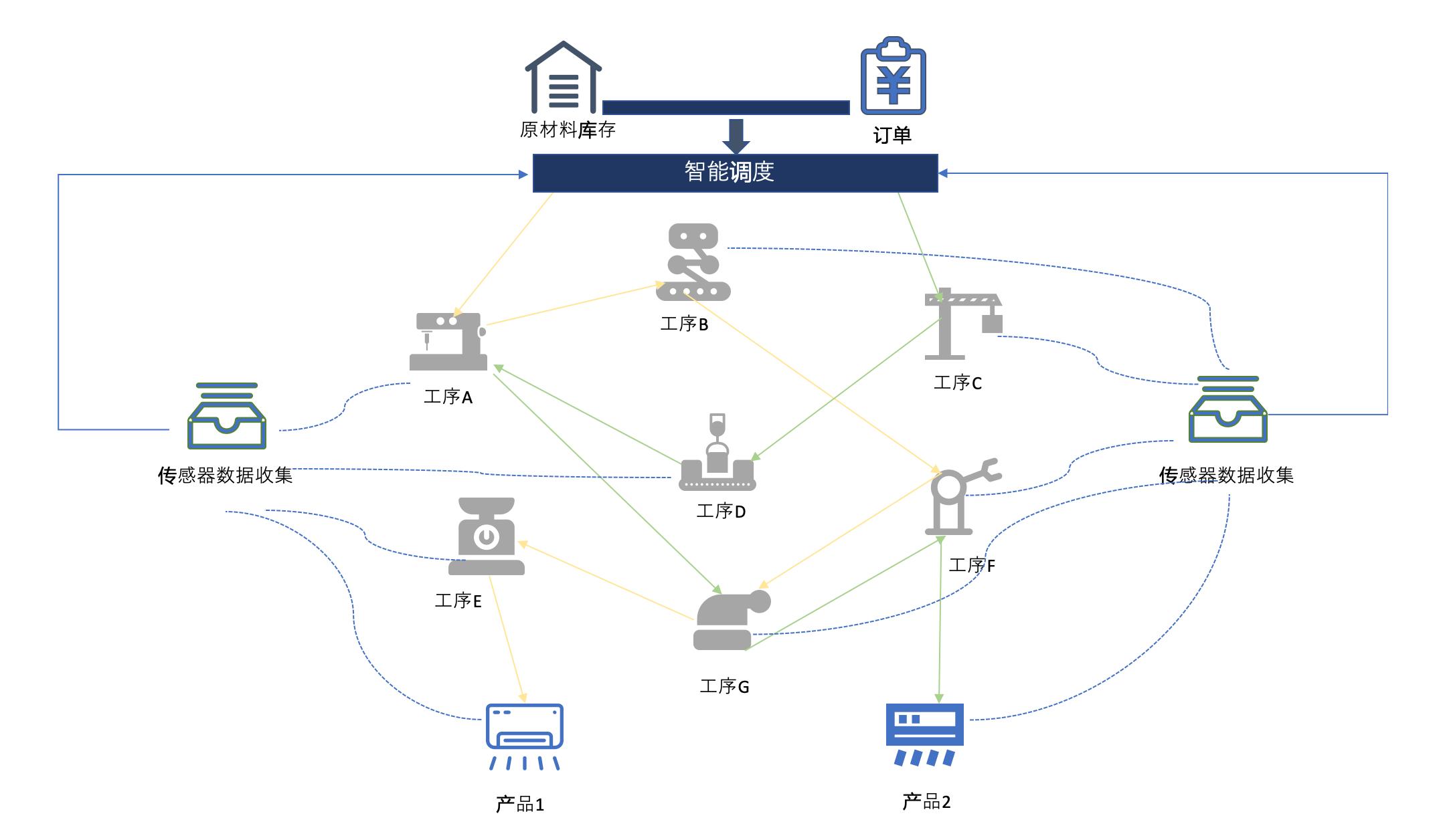 中国电商的下一个绝佳机会