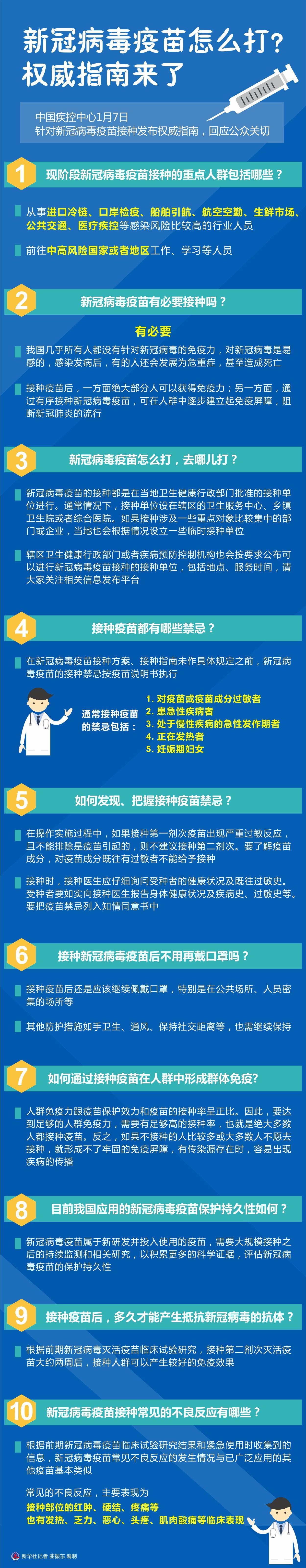 权威指南:新冠病毒疫苗怎么打