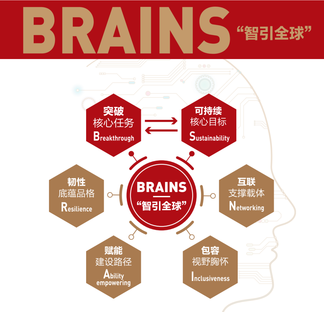 1号文件!南京大学《全球开放发展战略(2020-2030)》发布