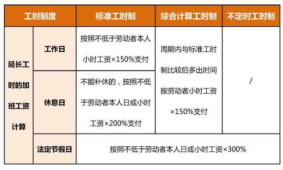 春节在岗7日可领17日加班费!北京:单位可安排错峰放假