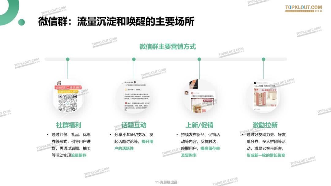 6大场景,9大案例,带你探索微信私域营销的正确打开方式