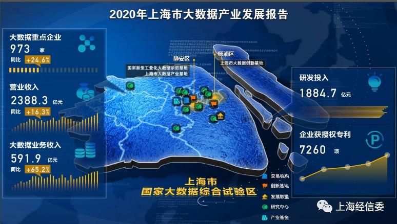 2020年大数据发展十大事件