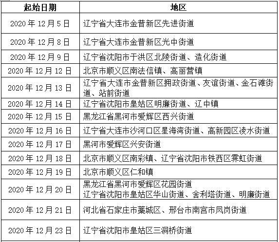 福建四地疾控中心再次发布提醒!春节返乡到底要不要隔离?答案在这