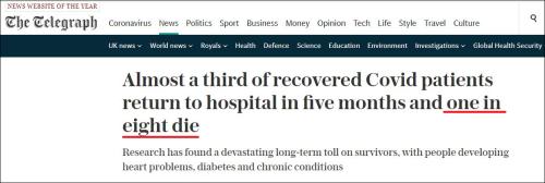 """英媒:1/8的英国新冠患者,在""""康复出院""""5个月内死亡"""