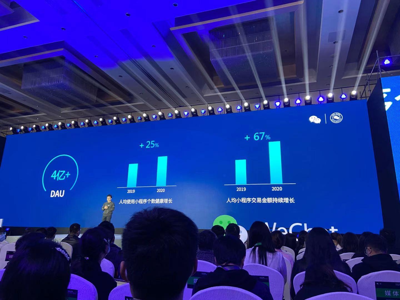 小程序***数据:日活用户超4亿,全年交易额增长100%