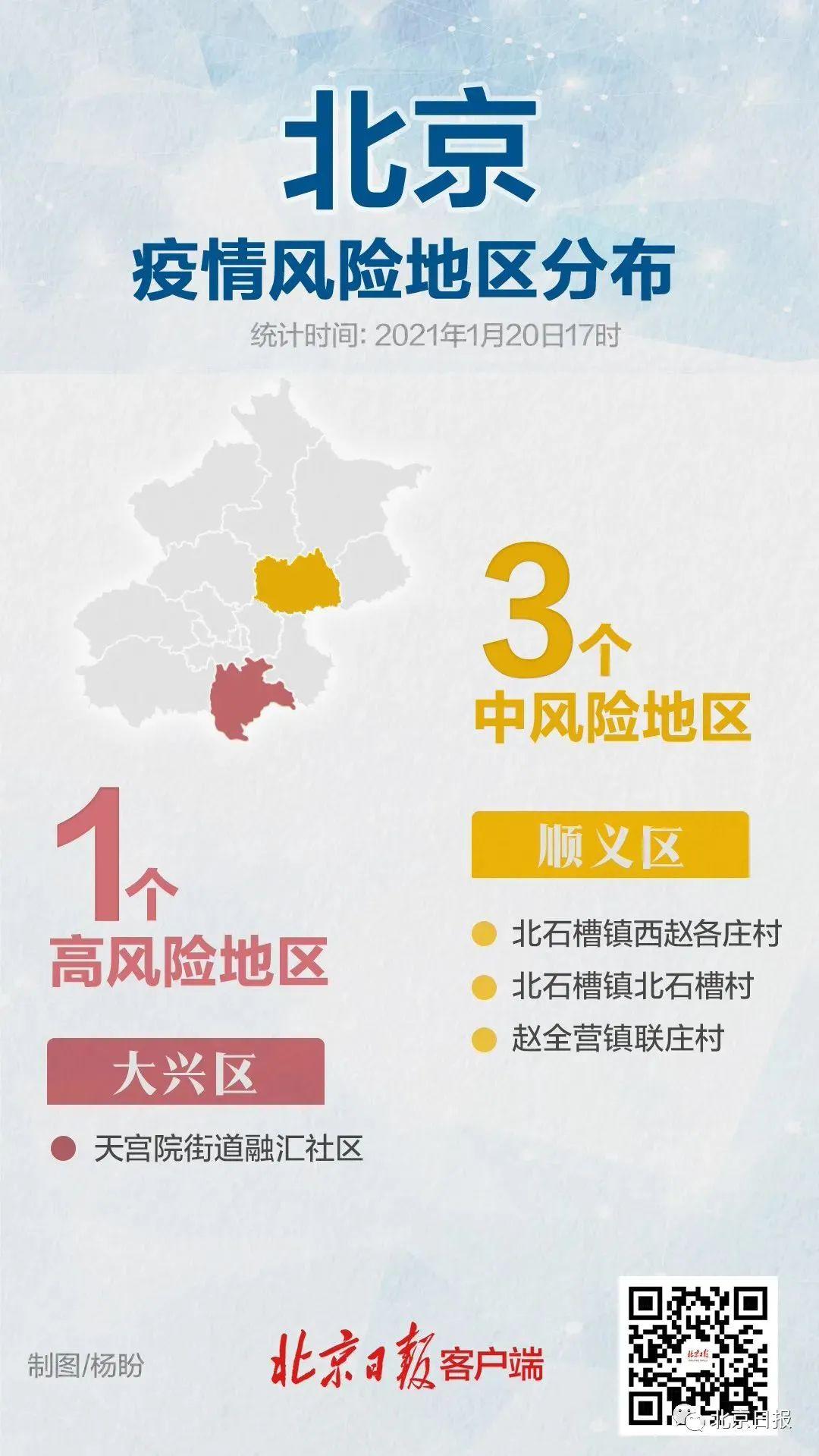 北京大兴一地升为高风险,2例确诊系英国发现的病毒变异株