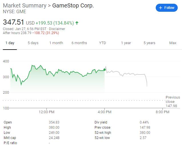 """股市没有不散的""""抱团""""?美股散户热股盘后全线大跌"""