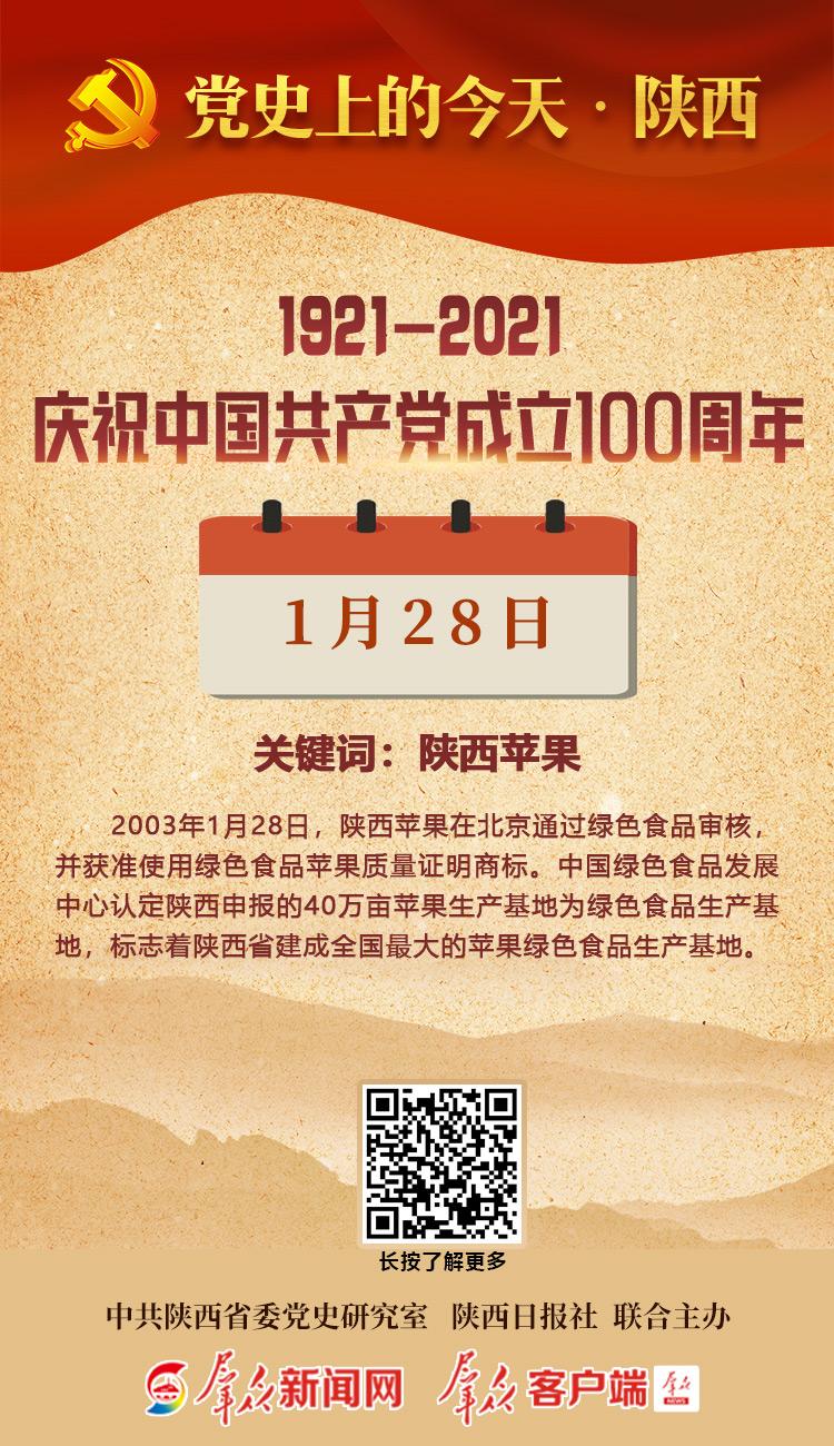 党史上的今天·陕西(1月28日)