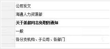 海通证券首席经济学家蒋超被辞退,下一个家是海通资产管理