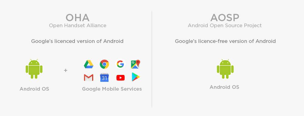 国内手机强删谷歌服务是为啥?告诉你该怎么办