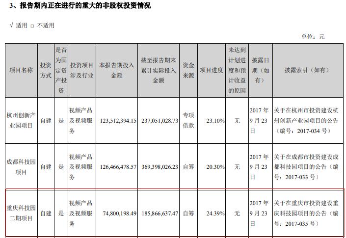 海康威视重庆科技园高坠事故报告:安装方违规死1人