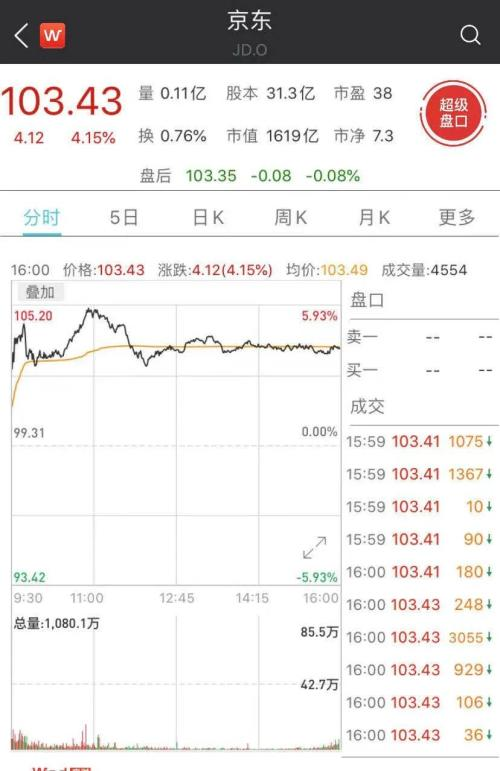 刘笑了!另一家子公司IPO,了解京东物流招股说明书15个关键数据