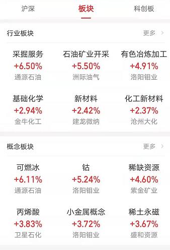 A股开门红!三大股指集体高开涨近2%,沪指站上3700点