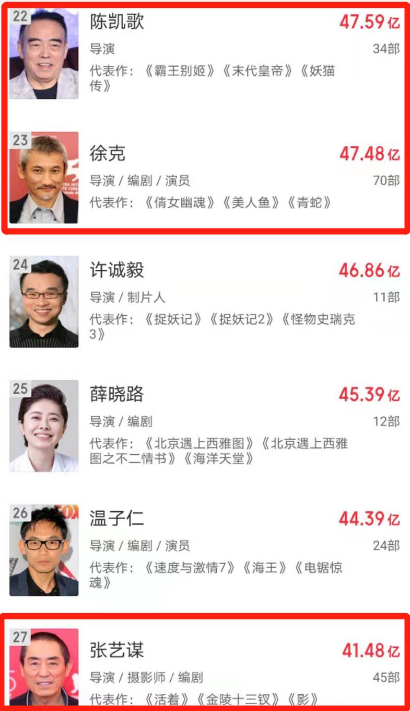 《你好,李焕英》破40亿,反超《唐人街探案3》!盗版却来了……