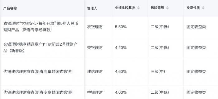 南财财通春节理财直播暴涨10倍,多家银行发行元宵新年特别理财