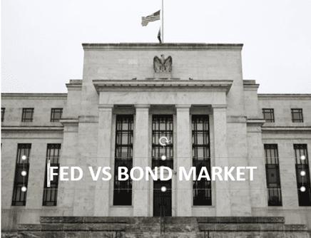 债券交易和美联储战争欧元跌入了过山车,加元的上涨受阻