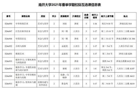 继清华北大后,天津大学、南开大学部分本科课程开放互选