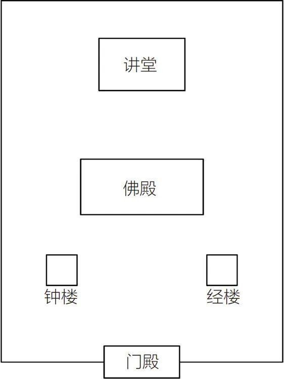 清华古建专家详解:顶峰时期的唐代寺院长什么样?