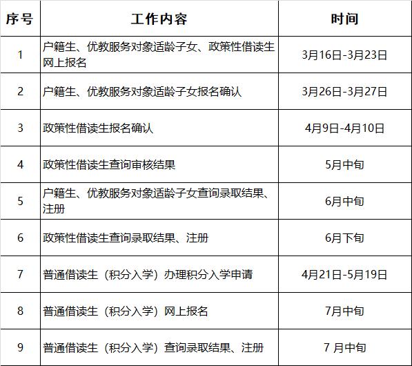 3月16日起報名!禪城公辦小學招生方案出爐