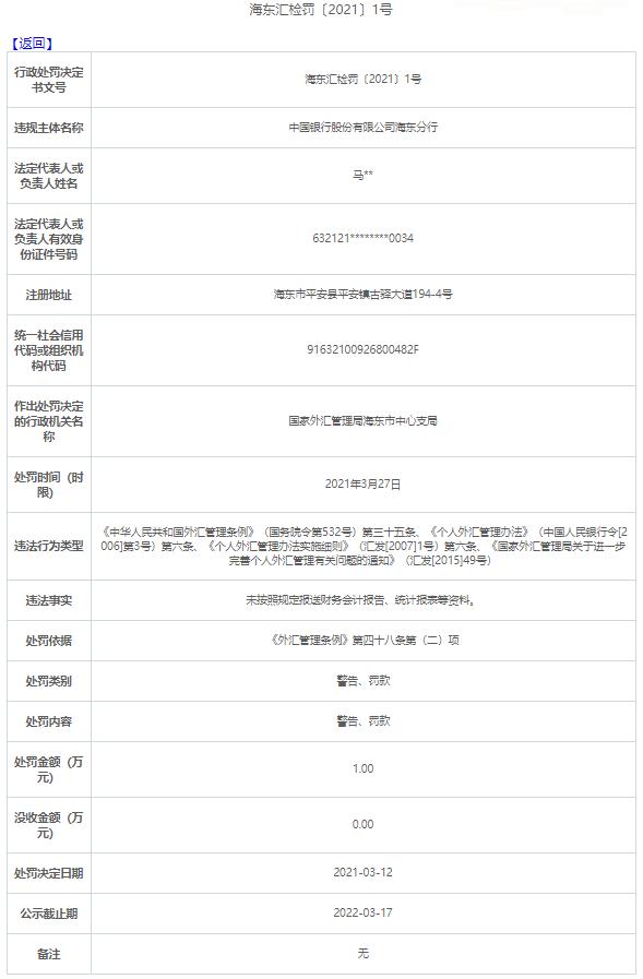 中国银行海东支行违规罚款,未按规定报送信息