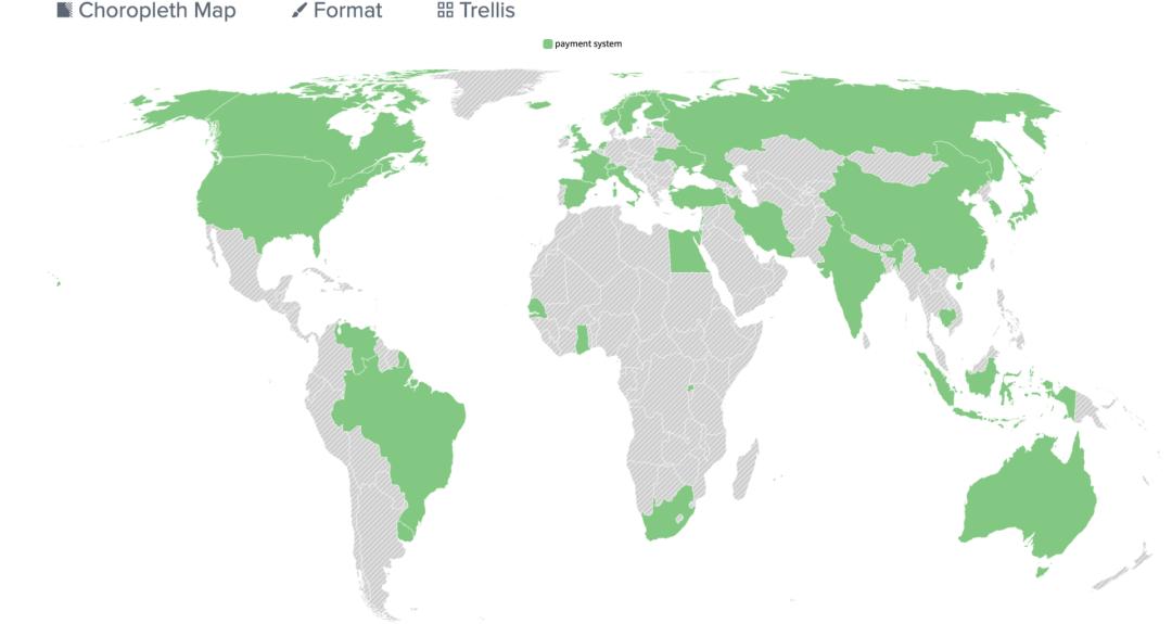 都是发行央行数字货币,各个国家有啥不一样?