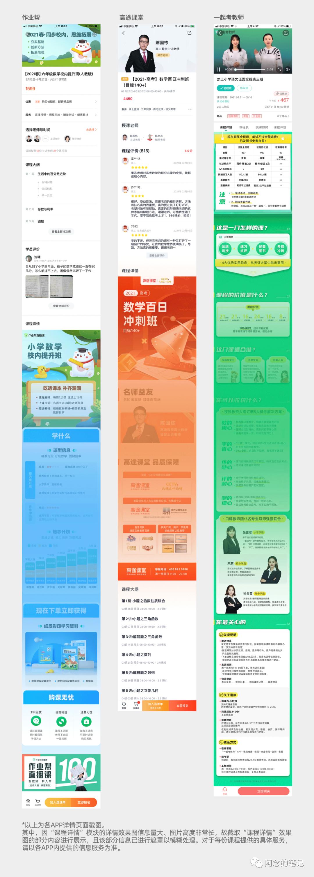 在线教育类产品——详情页设计知多少