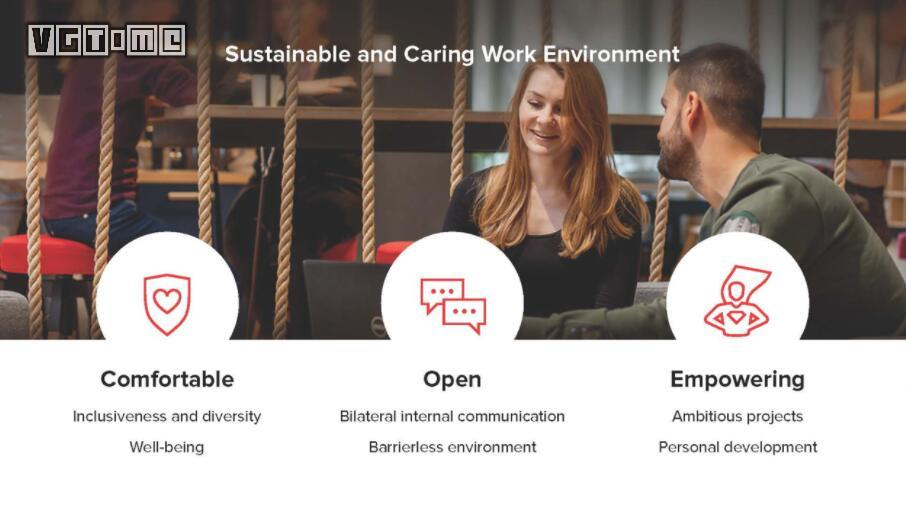 光盘项目计划建立一个可持续和关爱的工作环境