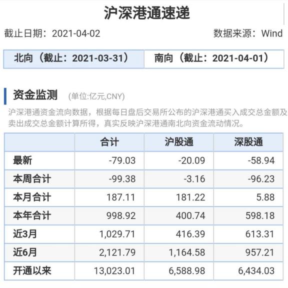 北行资本一季度持股名单出炉!马苏库拉18股大比例,以中碳中性概念大牛股