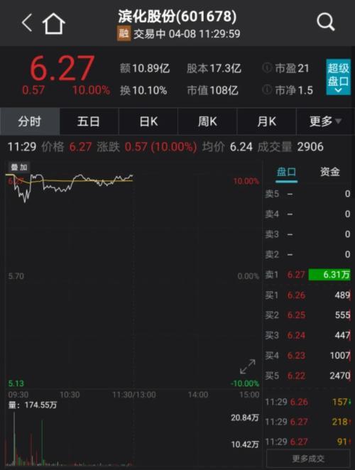 季报市场来了吗?公司预涨1251%,股价随即涨跌