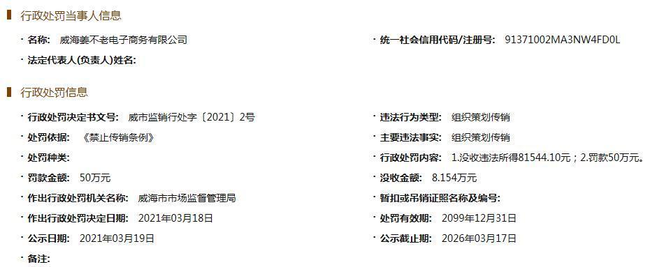威海姜不老电子商务有限公司因组织策划传销被罚没58万余元