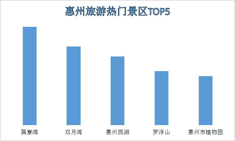 五一期间惠州高速17路段容易发生拥堵 绕行路线看这里(罗浮山十里方圆)(图2)