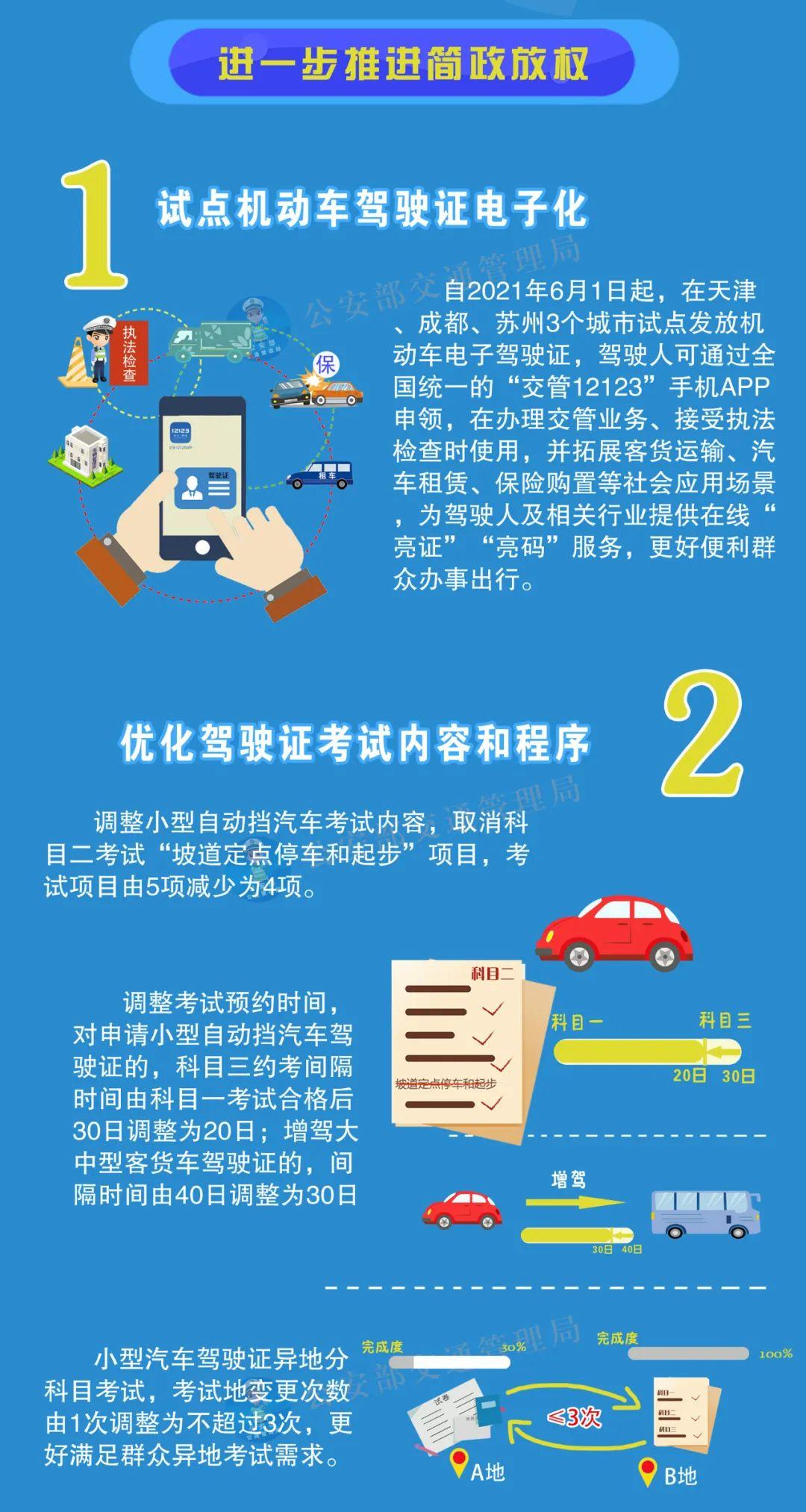6月1日起实施!公安部推出交管12项便利措施