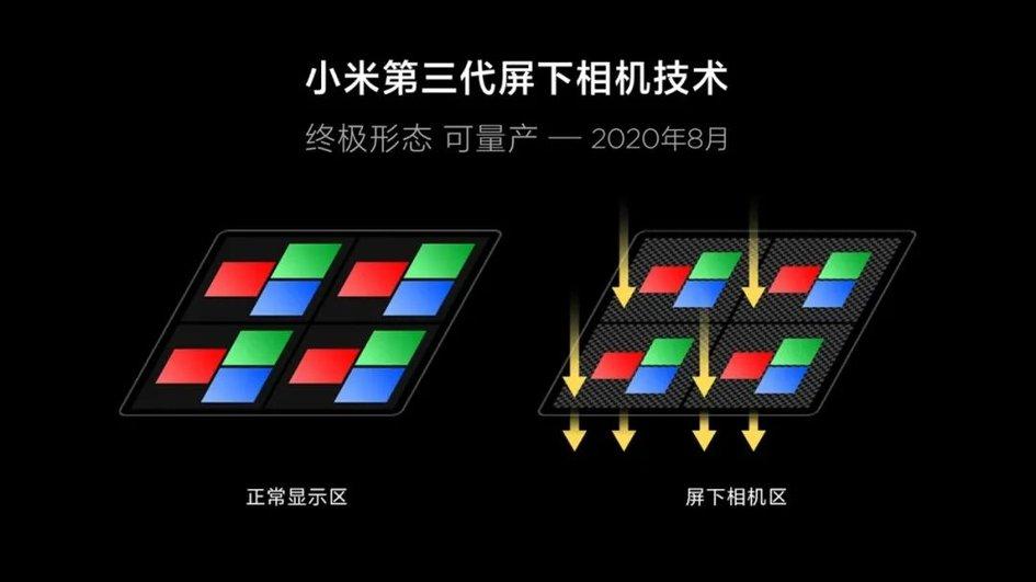 小米屏下翻轉式攝像頭新專利曝光:主攝秒變自拍鏡頭