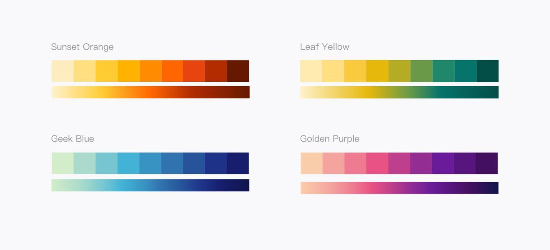 揭密可视化专家配色秘笈,你在乎的颜色远远不够